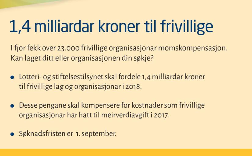 Momskompensasjon til frivillige lag og foreninger