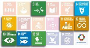 miljøfyrtårn og FNs bærekraftsmål
