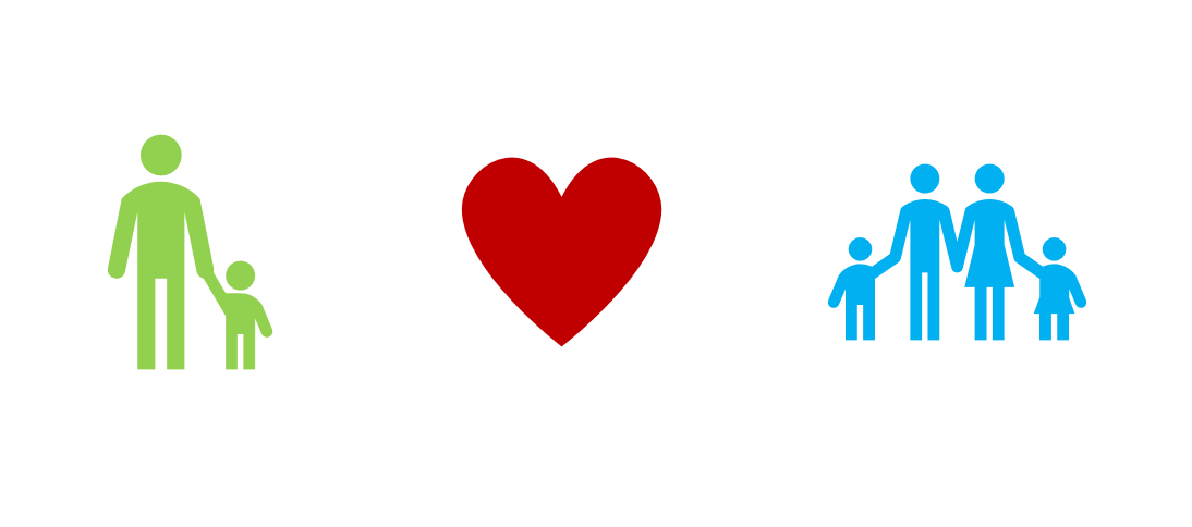 illustrasjon med en voksen og et barn, et rødt hjerte, og en familie illustrert med to voksne og to barn