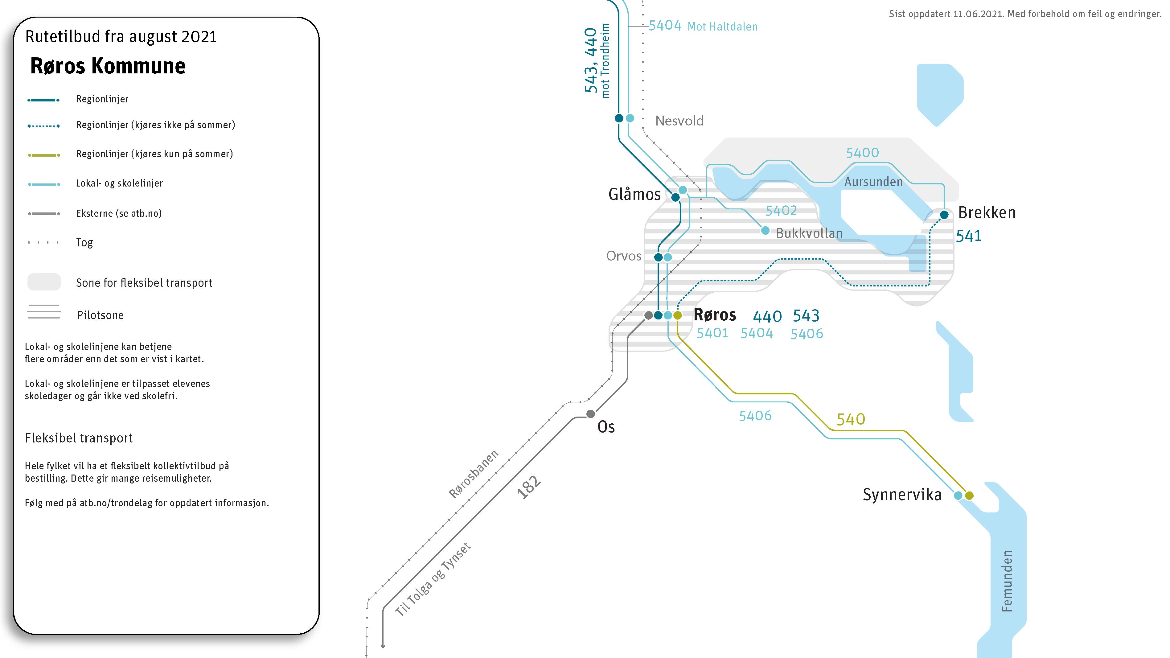 Illustrasjon som viser busslinjenes stoppesteder i Røros kommune fra august 2021